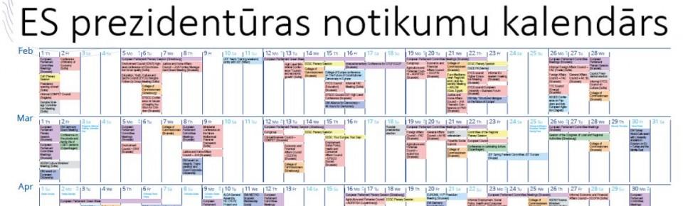 ES prezidentūras notikumu kalendārs